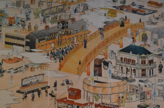 Creative map of the permanent exhibition